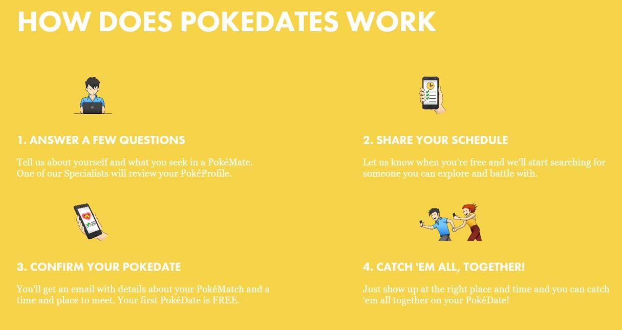 Pokedates-How-it-works